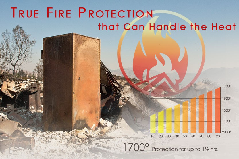 Security Safe - High Security Safes Protection Levels
